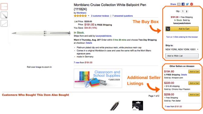 Amazon Buy Box Online-Händler