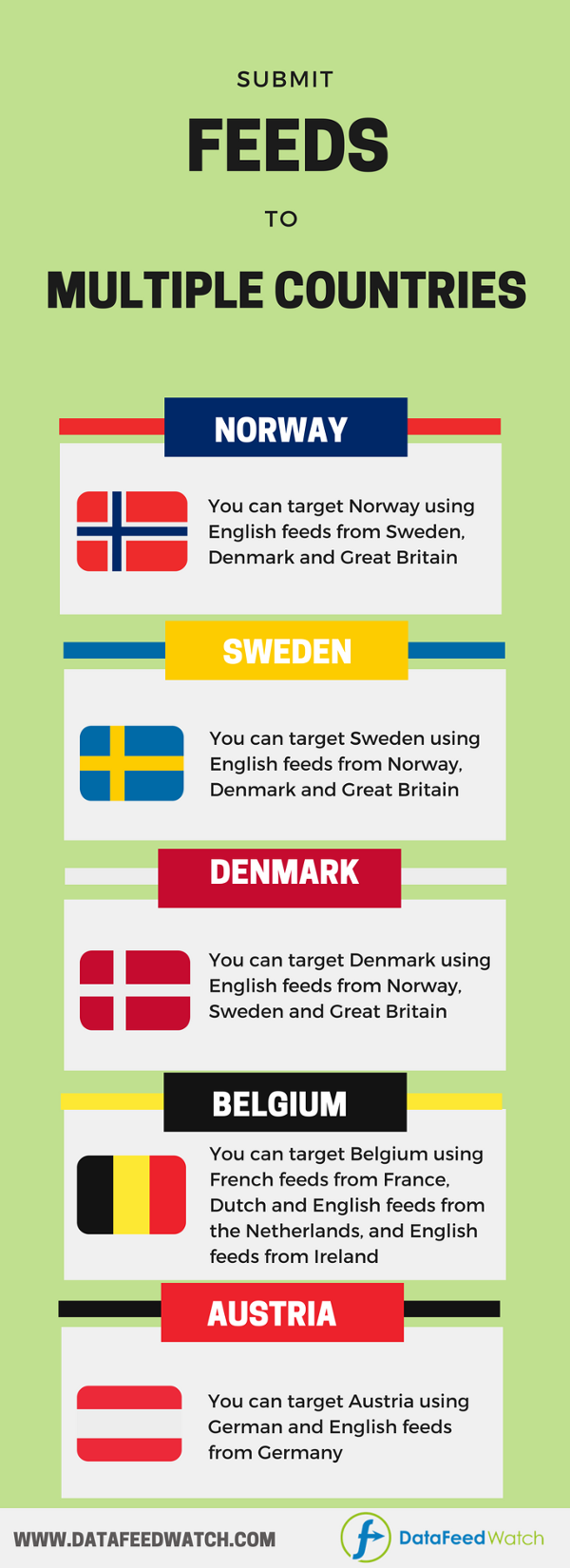 google-shopping-multiple-countries-1