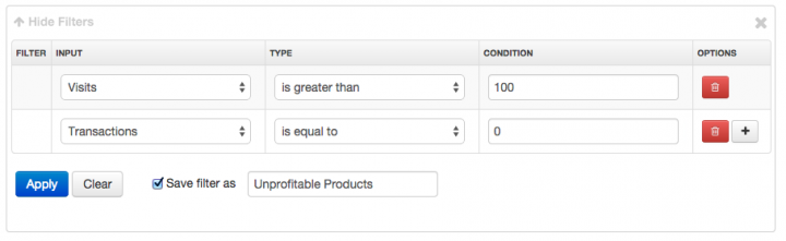 DFW Analytics Filter Unprofitable Products